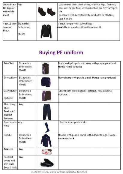 Uniform List 2
